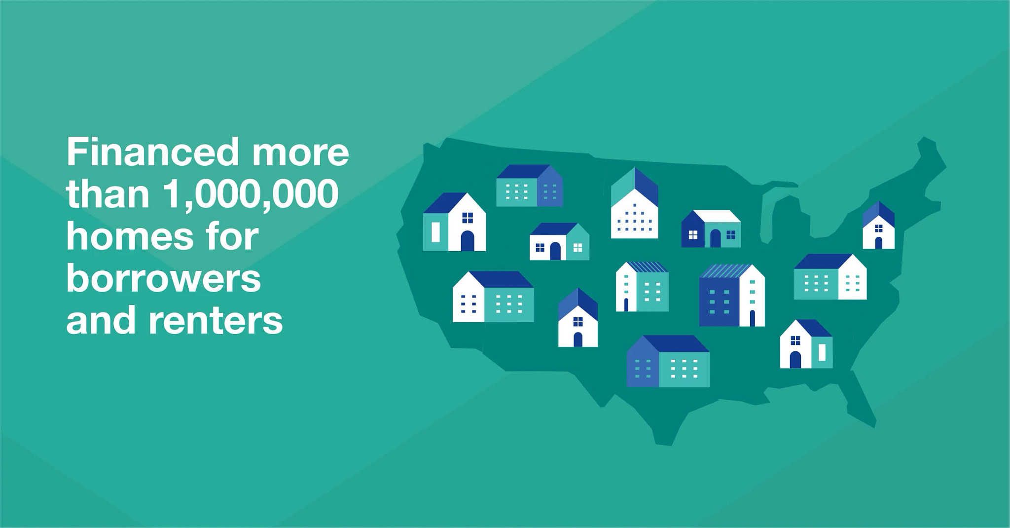 Financed more than 1,000,000 homes for borrowers and renters.