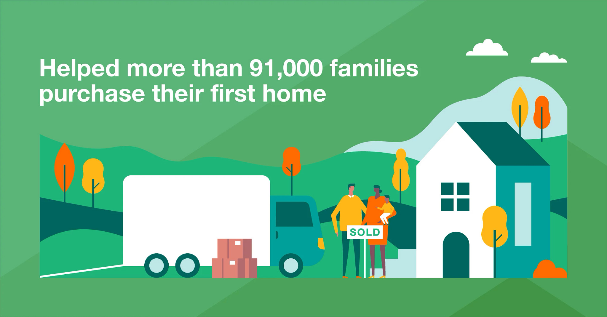 Helped more than 91,000 families purchase their first home.